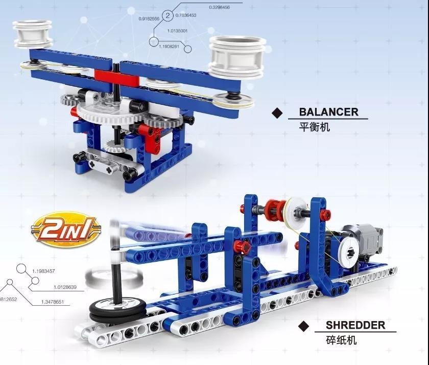 WANGE 3802 Power machinery: shredder, balancer 0